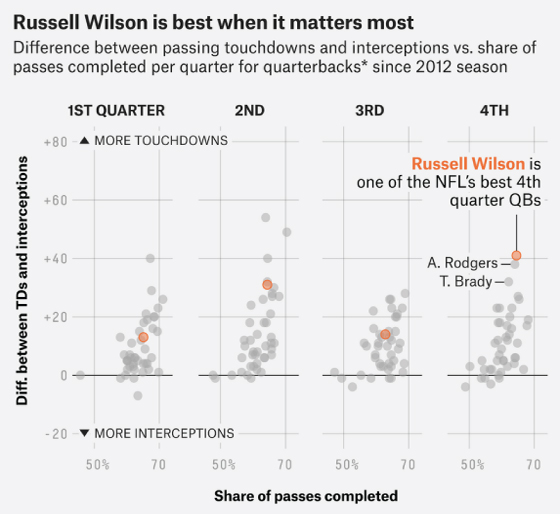 russell-wilson link